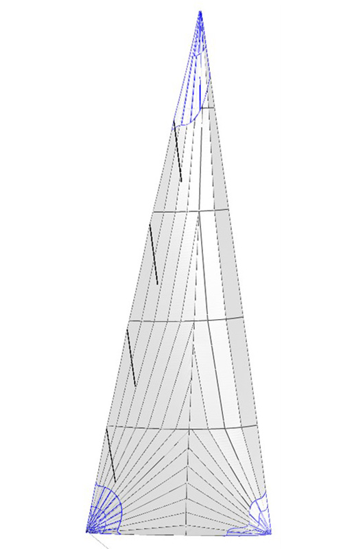 Mainsails - Dolphin Sails