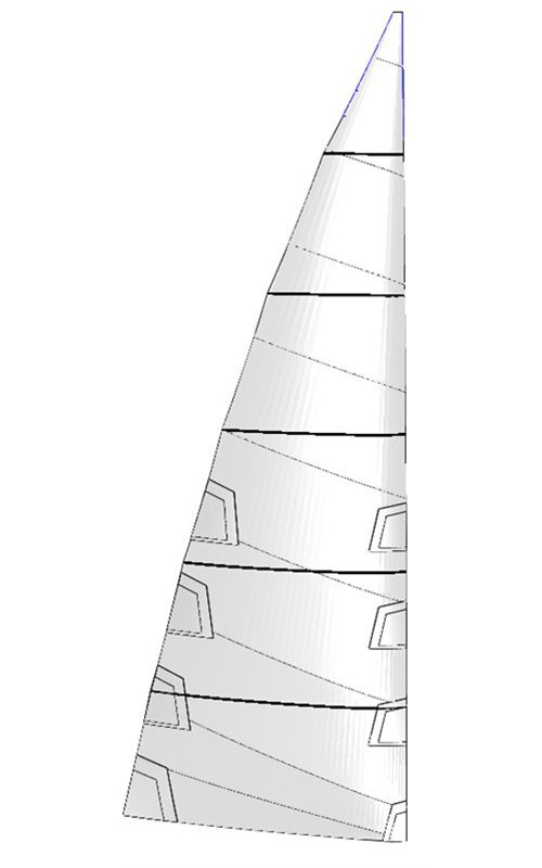 Mainsails Dolphin Sails
